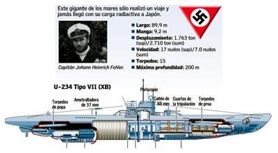 секретные базы подводных лодок рейха